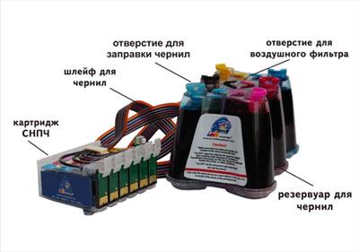 Система непрерывной подачи чернил (СНПЧ)